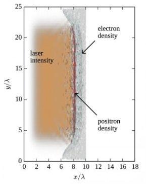 antimateria-com-laser